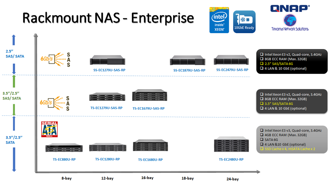 Rackmount NAS - Enterprise