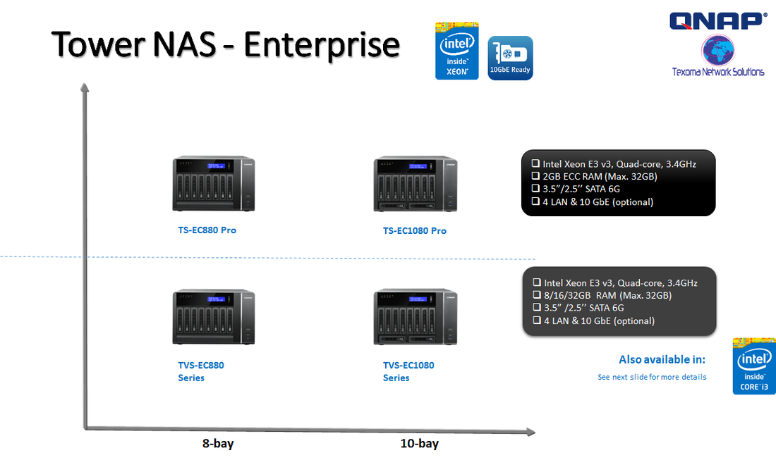Tower NAS - Enterprise